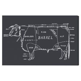 Oliver Gal & Co. Butcher's Guide Canvas Print
