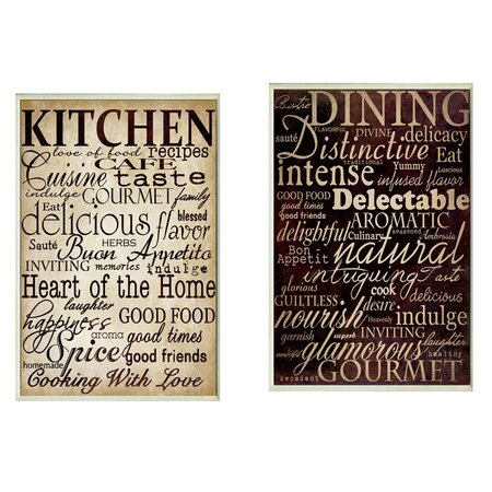 Wall art joss and main for Kitchen and dining wall art